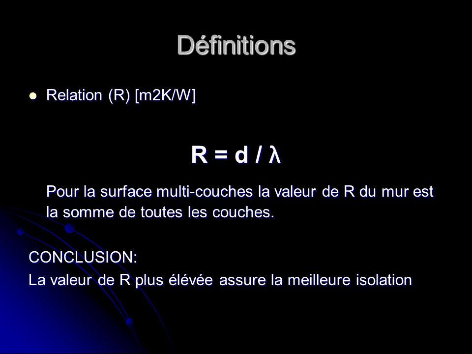 Définitions Relation (R) [m2K/W] R = d / λ. Pour la surface multi-couches la valeur de R du mur est la somme de toutes les couches.